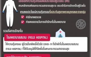 เอไอเอ ประเทศไทย ตอกย้ำความเชื่อมั่นแก่ผู้เอาประกันภัยที่มีความคุ้มครองผลประโยชน์ผู้ป่วยใน (IPD)